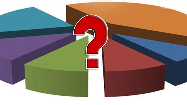 Son ankete göre partilerin oy oranları...