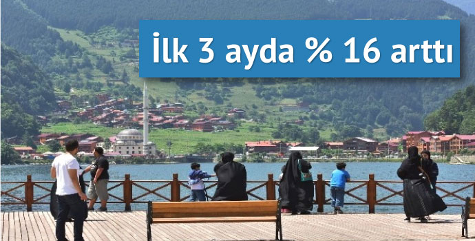Trabzon'a gelen turist sayısında artış