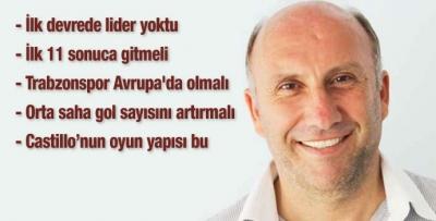 Hamdi Aslan: Trabzonspor seneye Avrupa'da olmalı