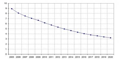 TÜİK: 'Doğu Karadeniz nüfusu düşecek'
